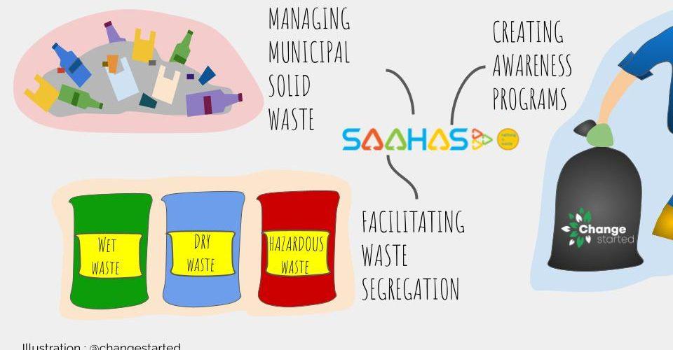 Saahas Waste Management