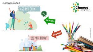 bioQ - Sustainable stationery