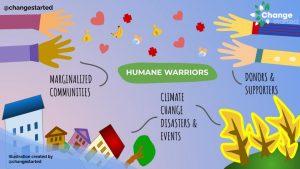Humane Warriors Illustration